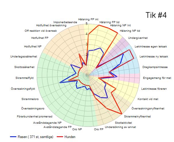 Tik4-KZ.png